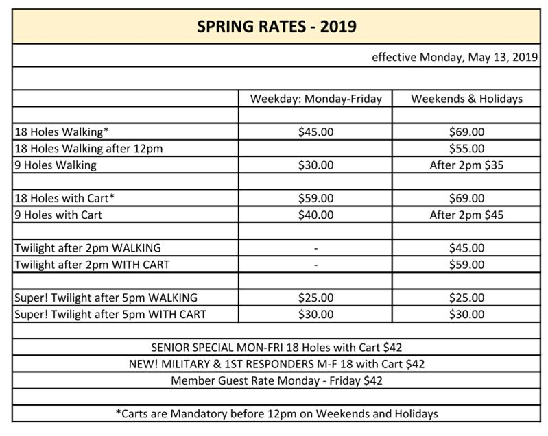 spring rates 2019